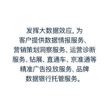 大數(shu)據營銷(xiao)
